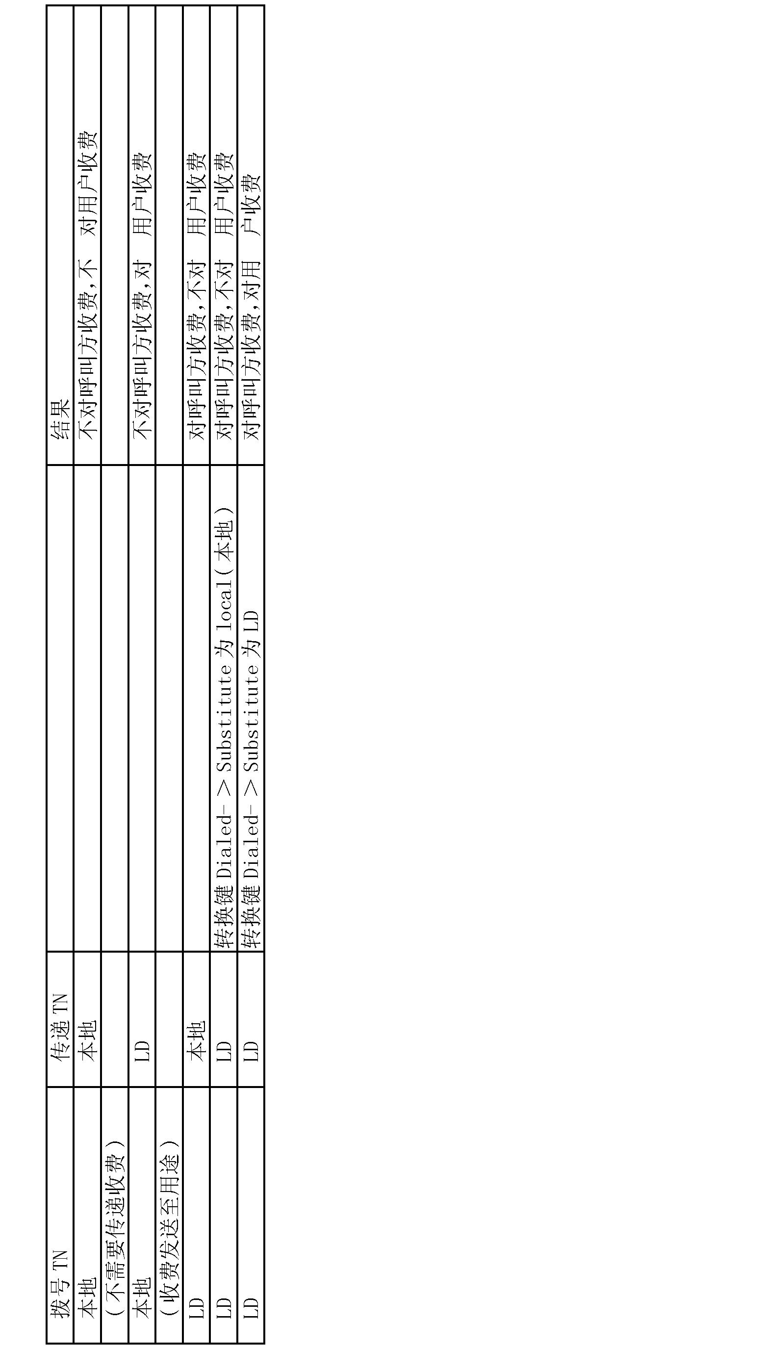 Figure CN101124809BD00261