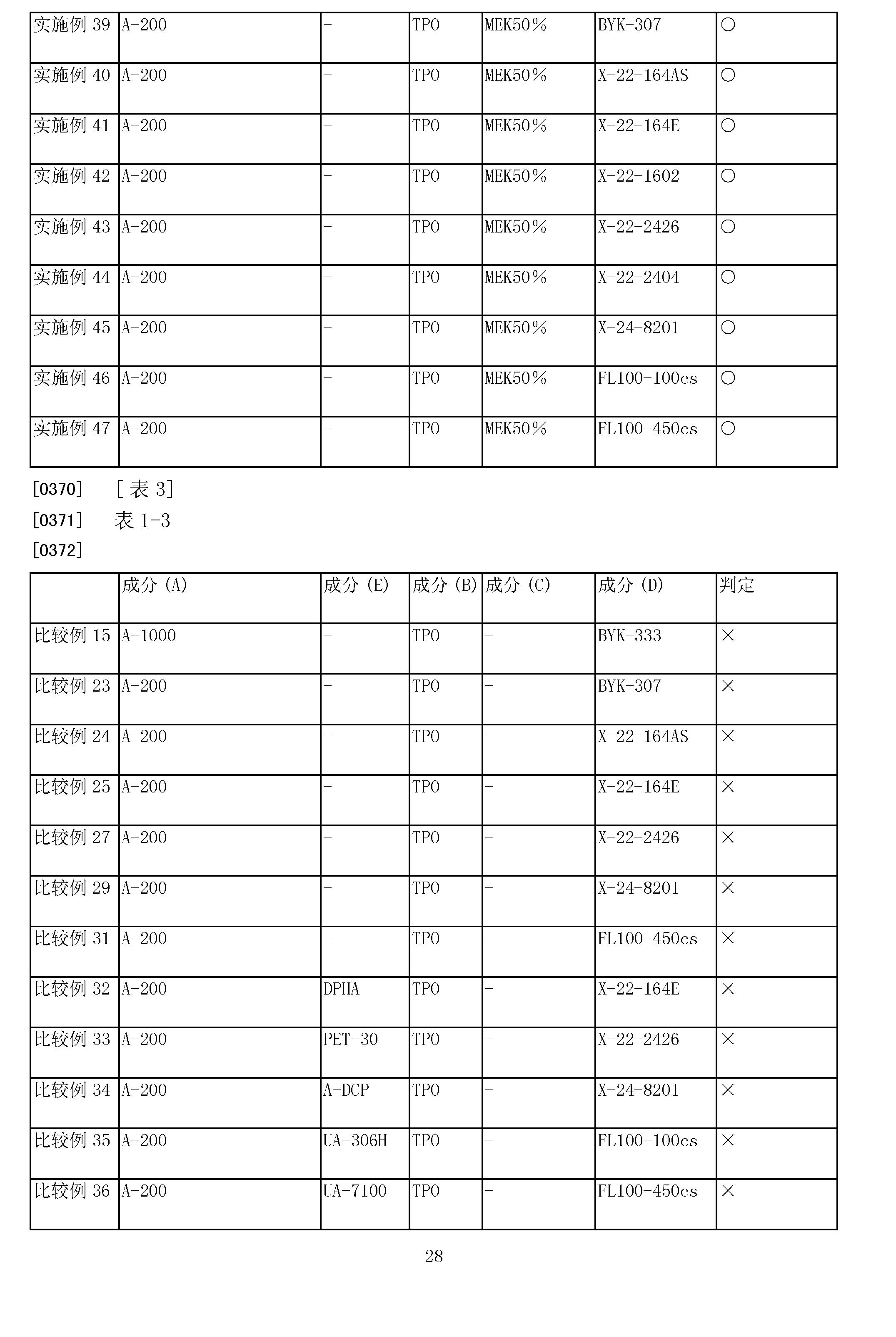 Figure CN103503115AD00281