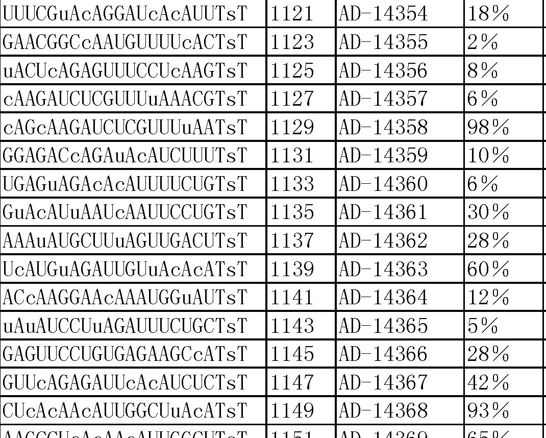 Figure CN101448849BD00601