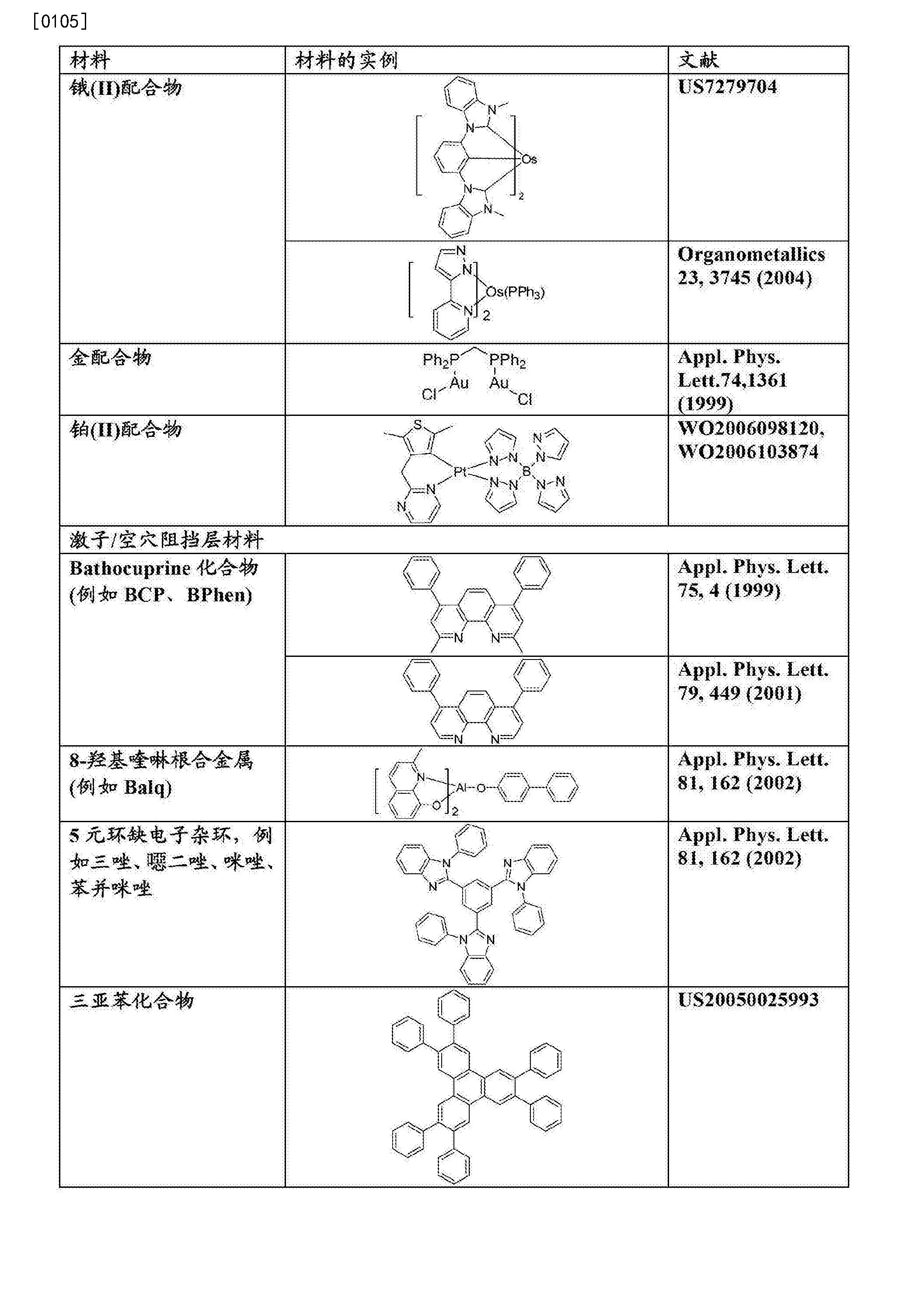 Figure CN103396455BD00441