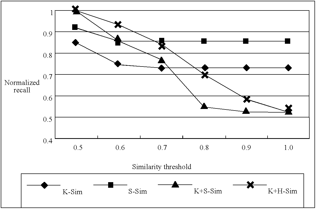 Figure US07149732-20061212-C00006