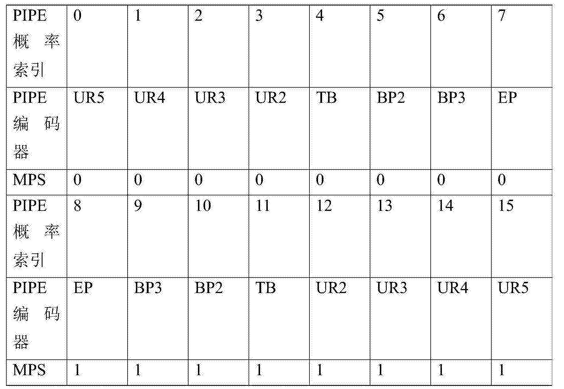 Figure CN107801041AD00472