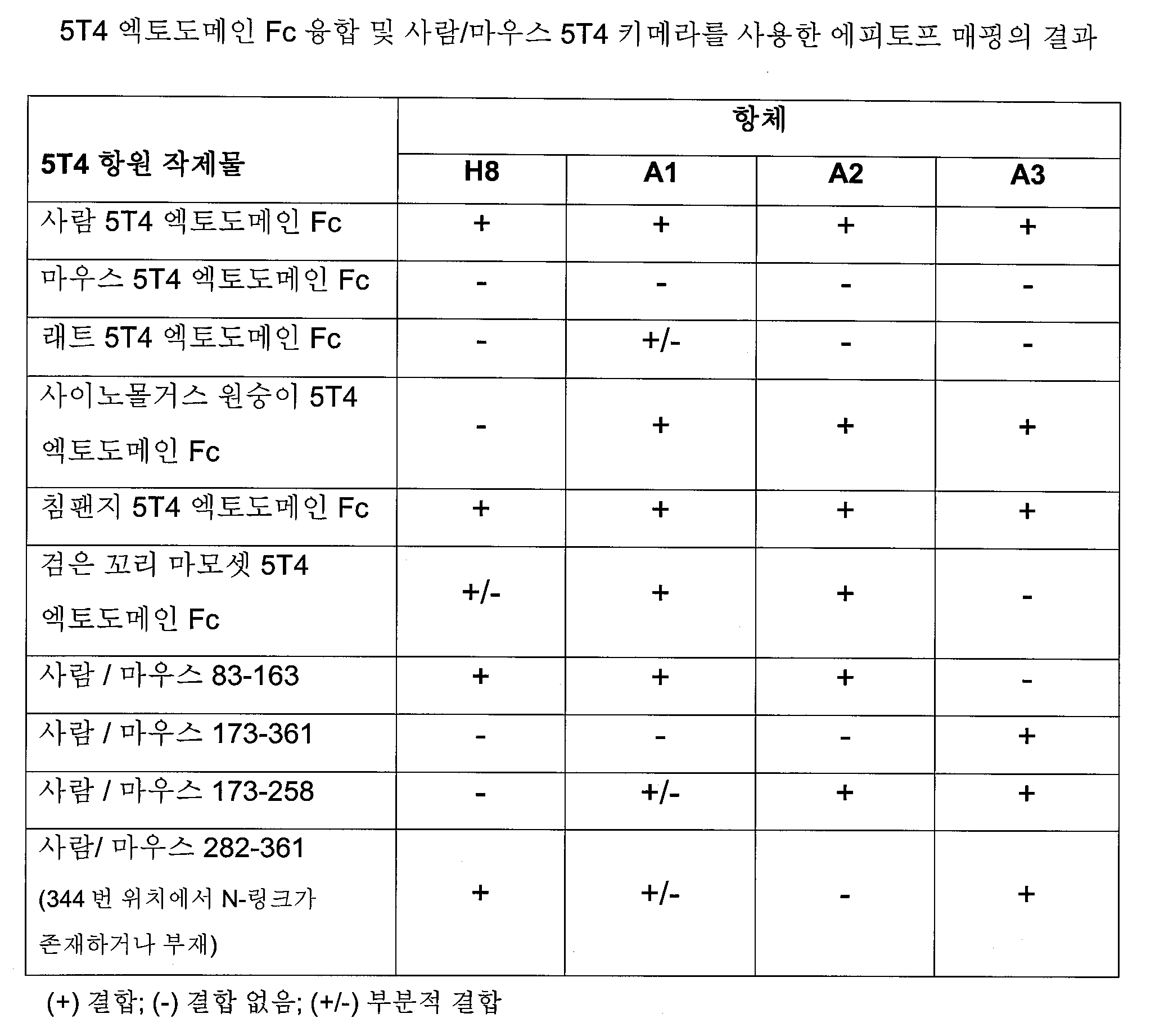 Figure 112013001175697-pat00006