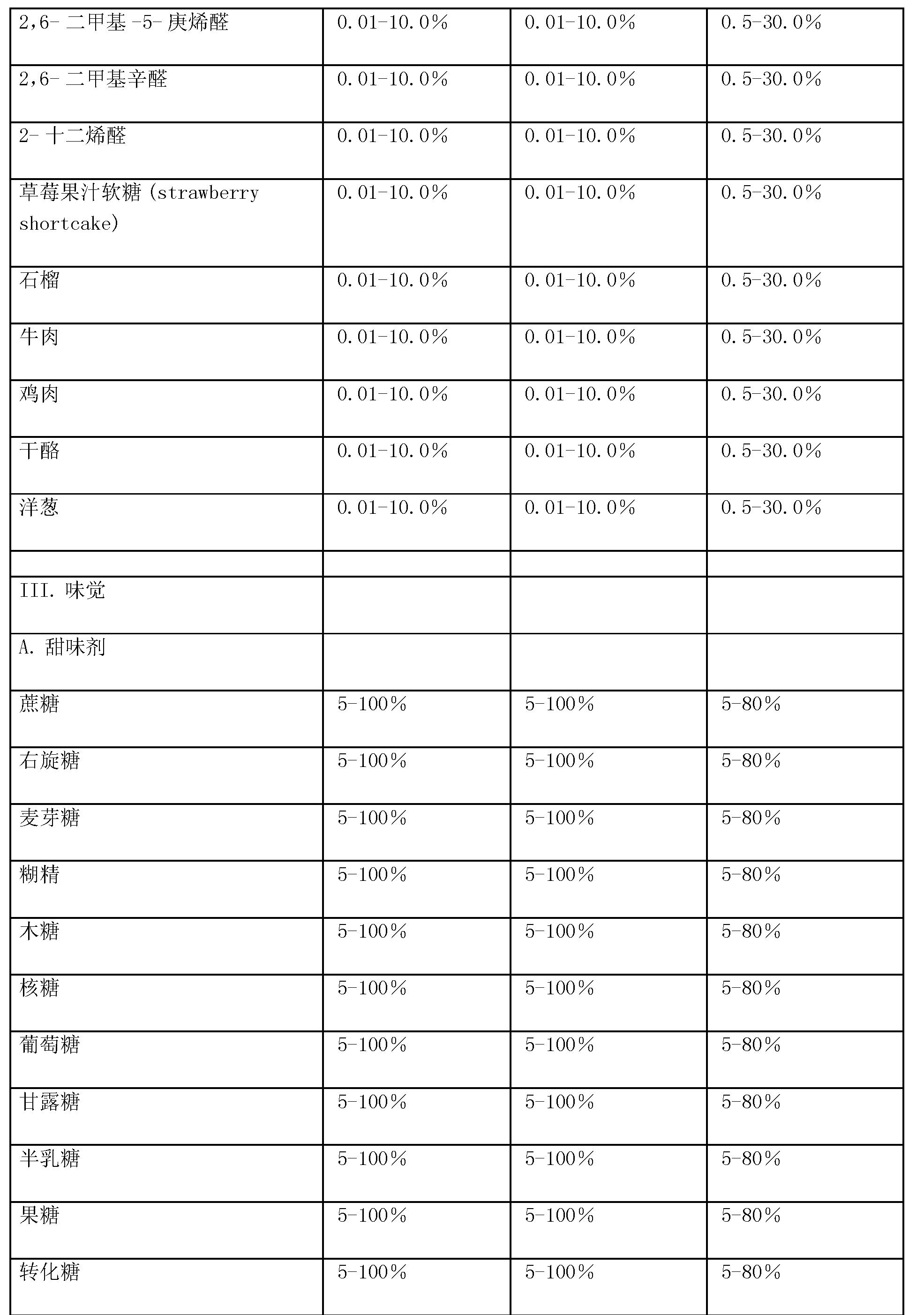 Figure CN101511202BD00521