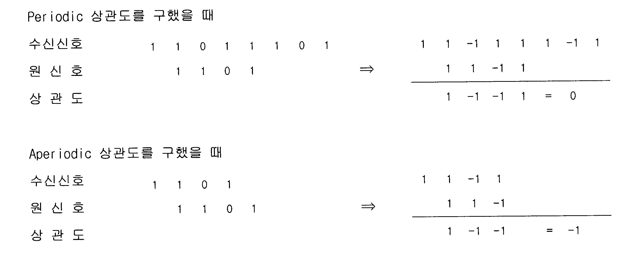 Figure 112003007274120-pat00007