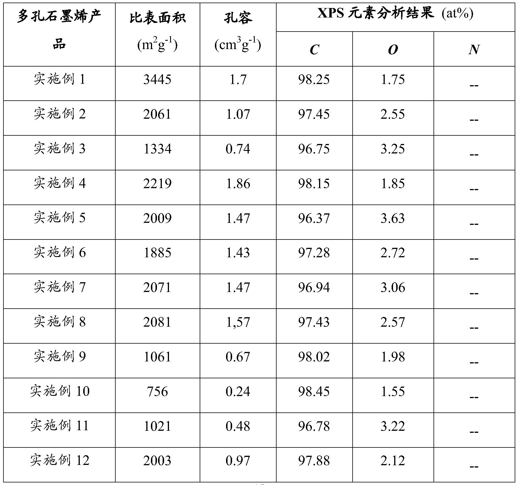 Figure PCTCN2016081961-appb-000007
