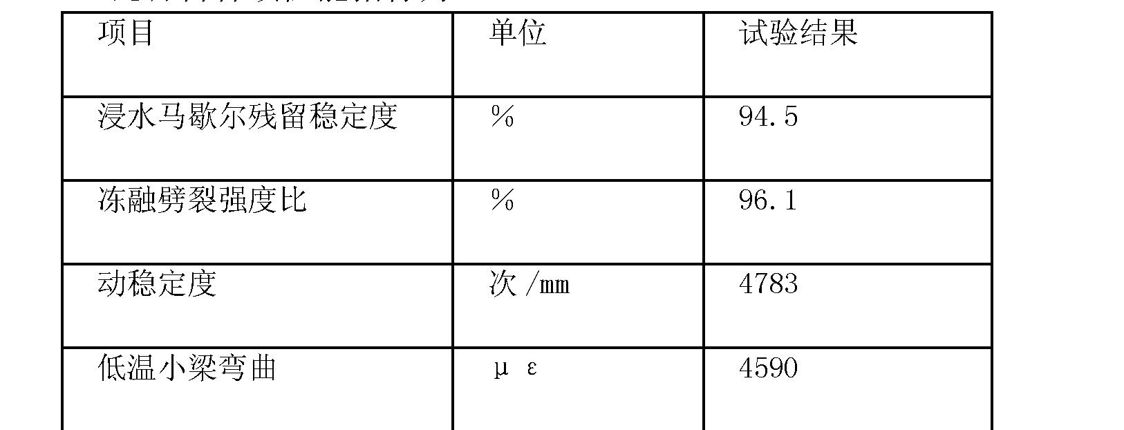 Figure CN101973726BD00052