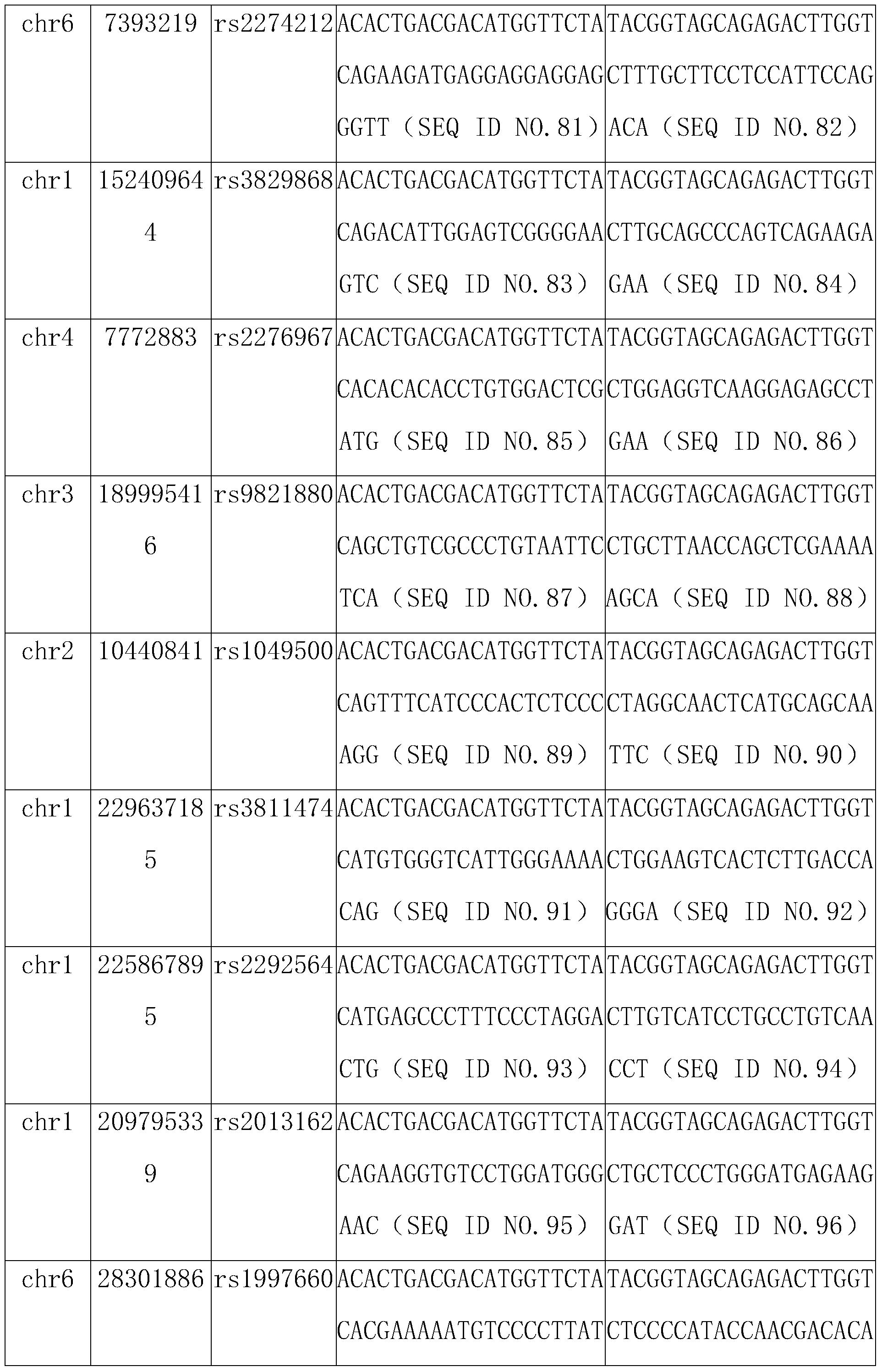 Figure PCTCN2014087988-appb-000006