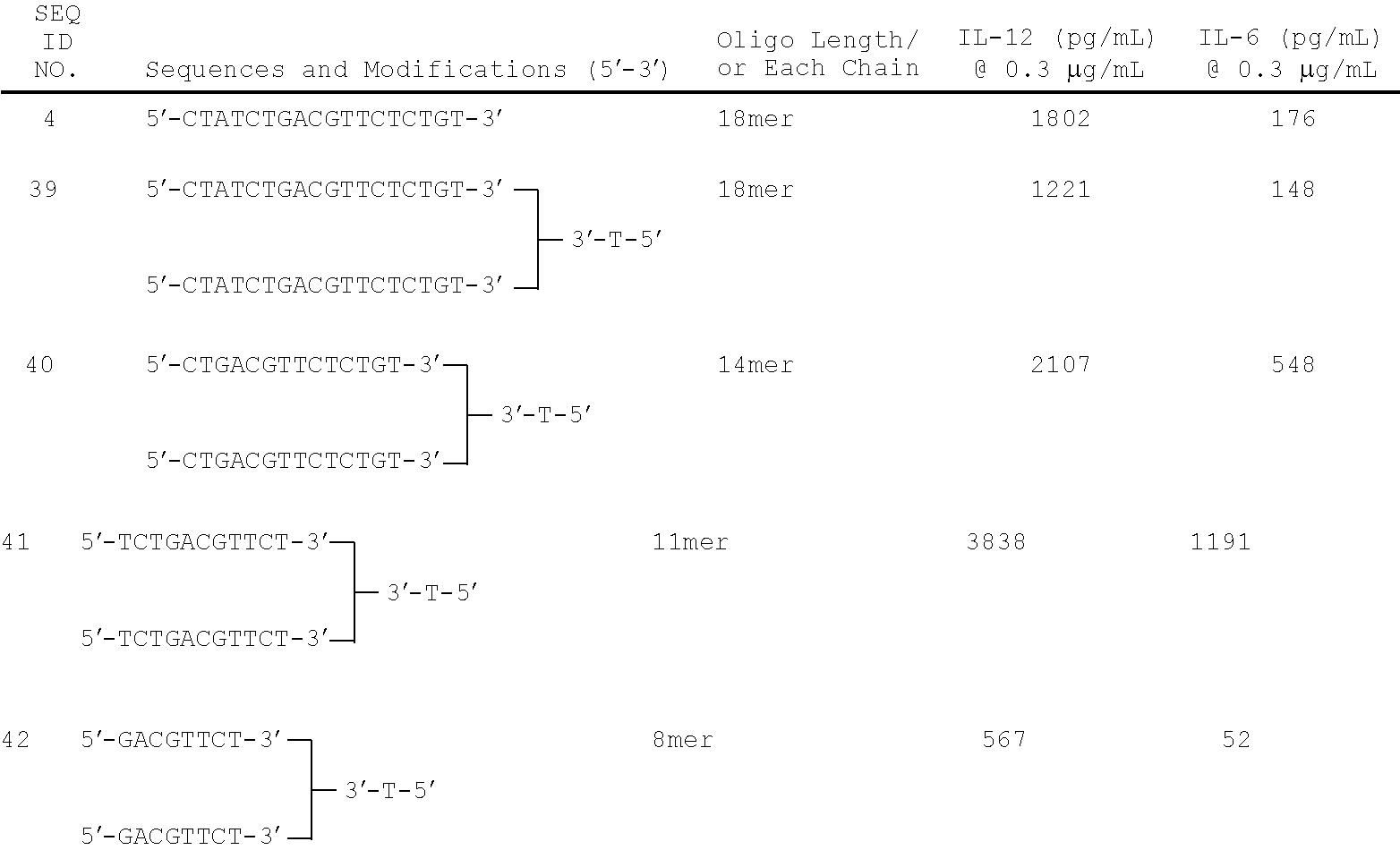 Figure US08153608-20120410-C00010