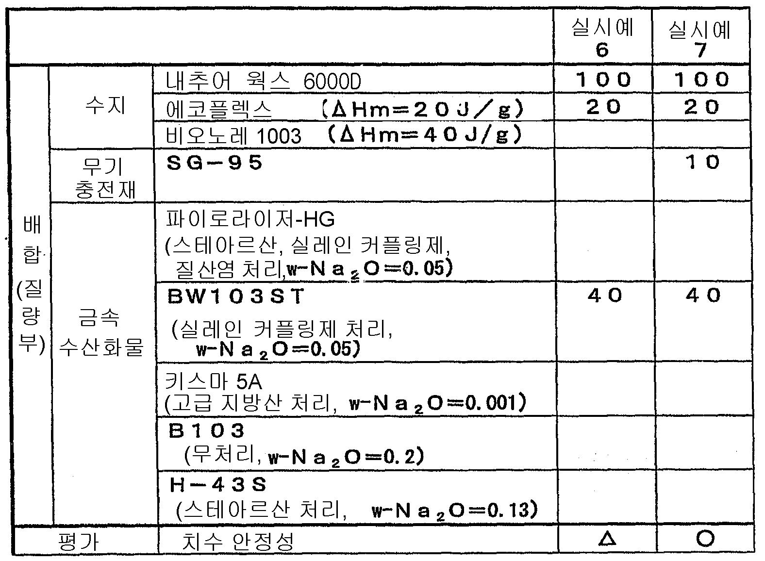 Figure 112008090512997-pct00016