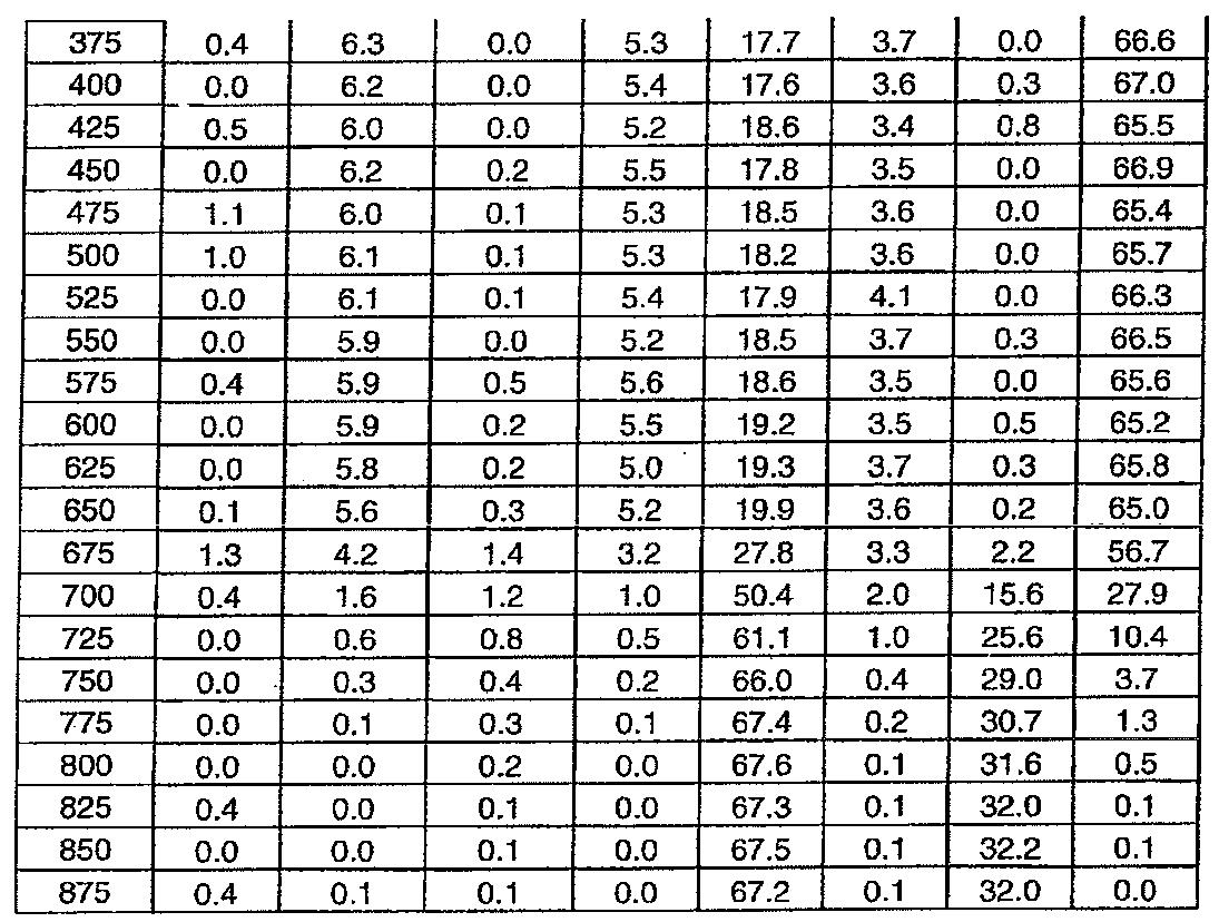 Figure 112011076702345-pat00033