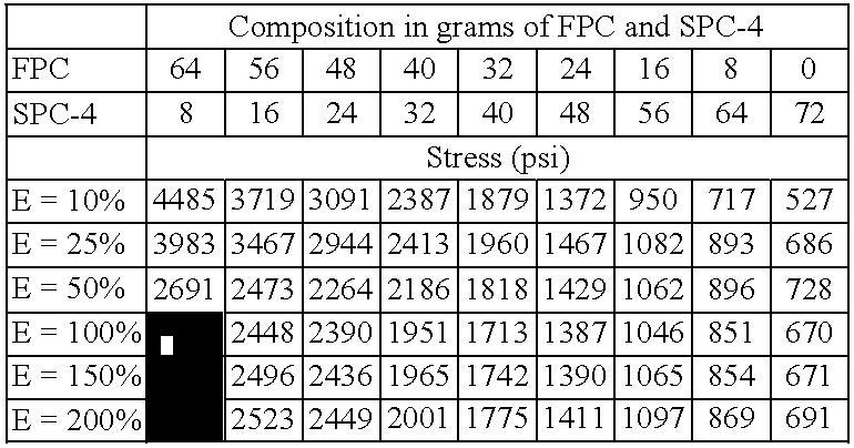 Figure US06982310-20060103-C00007