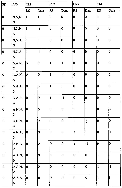 Figure 112012071617009-pct00032