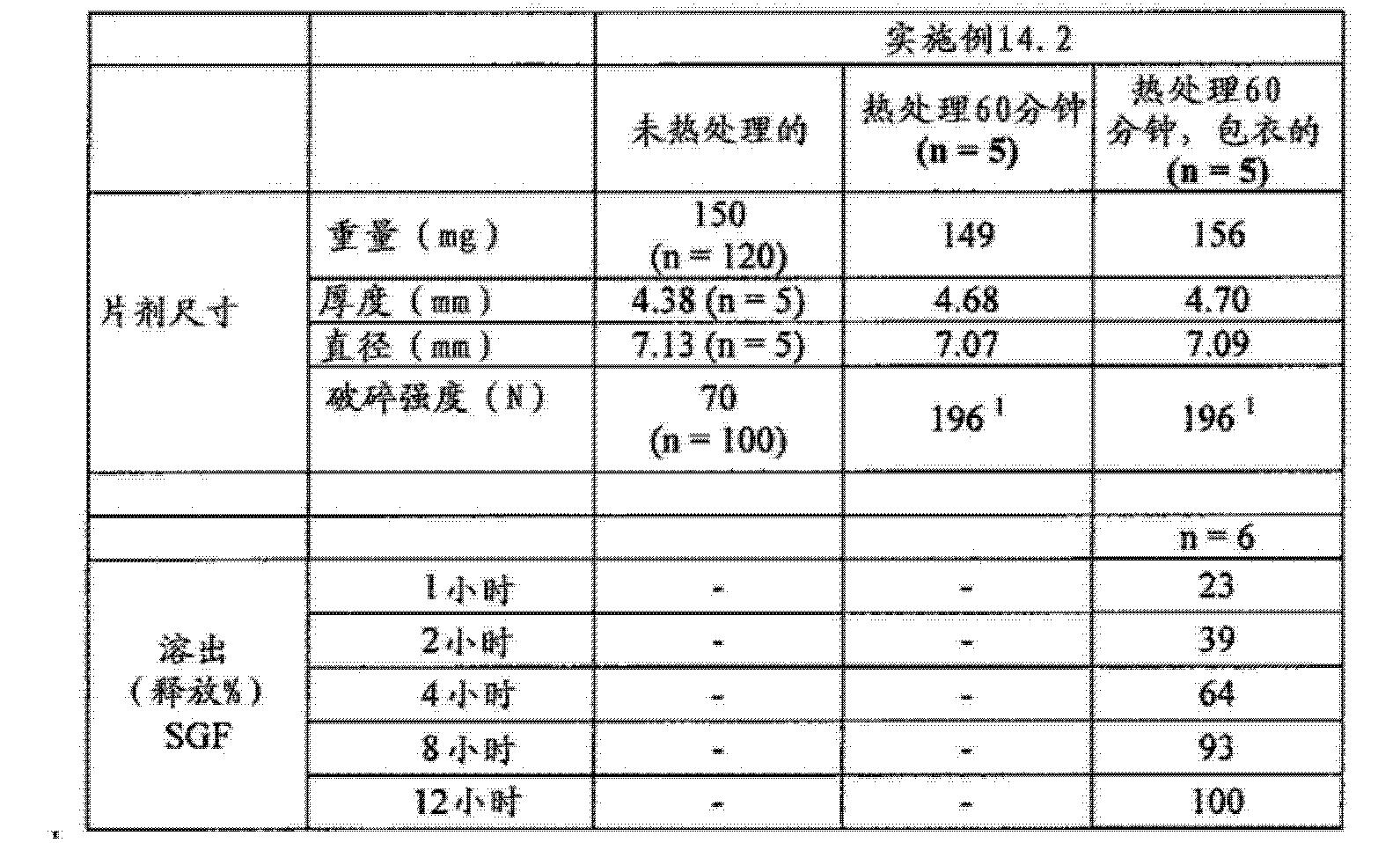 Figure CN102743355BD01081