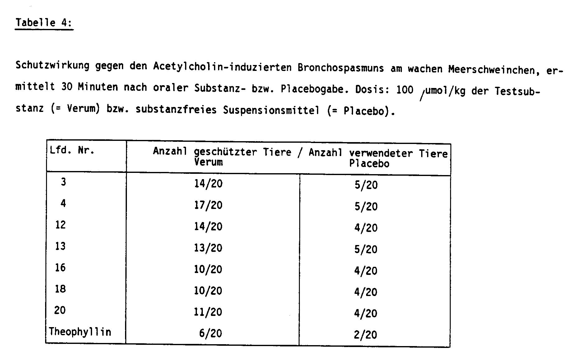 Erfreut Zugabe Von Fraktionen Einer Tabelle Pdf Galerie - Super ...