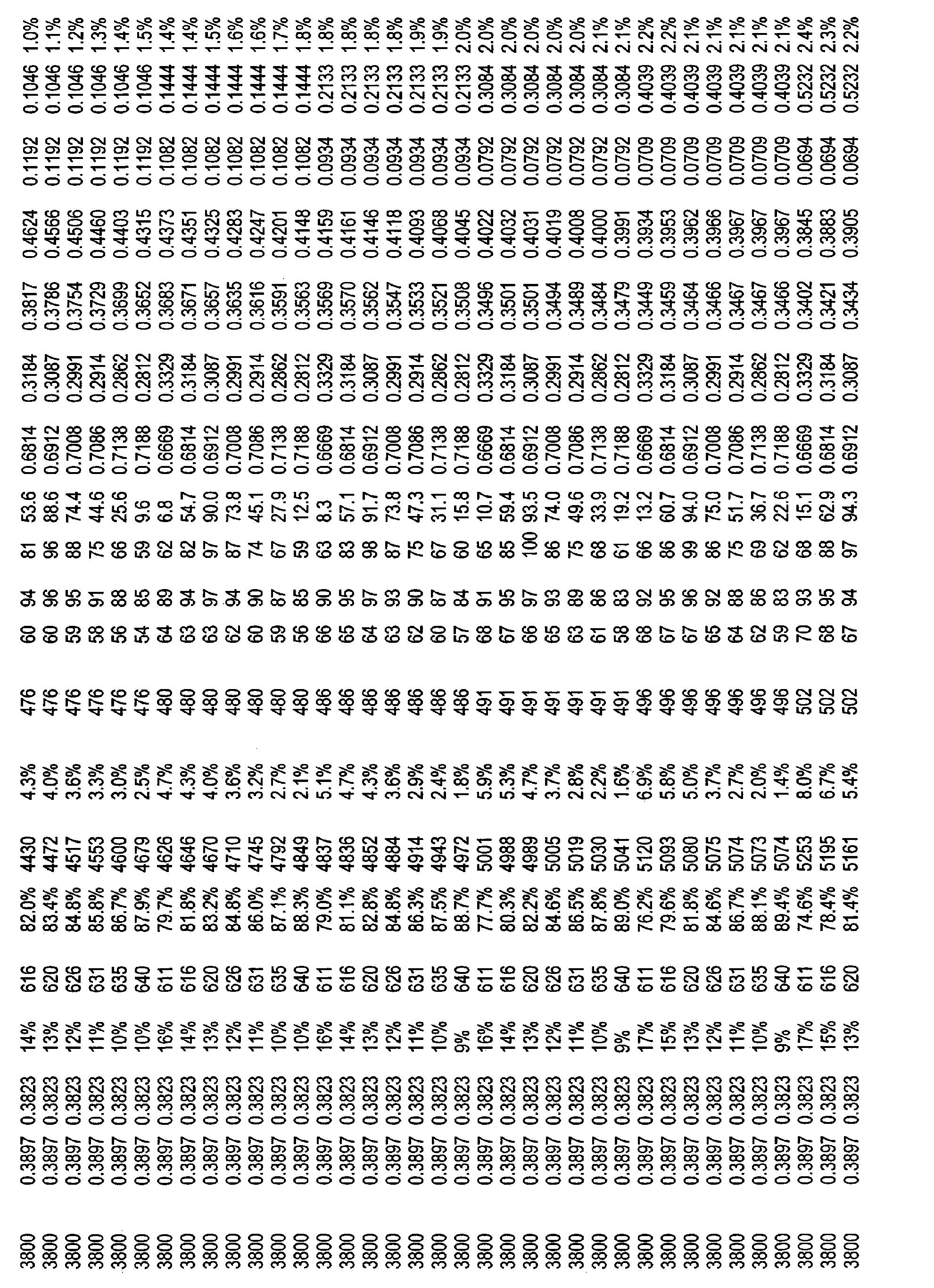 Figure CN101821544BD00961