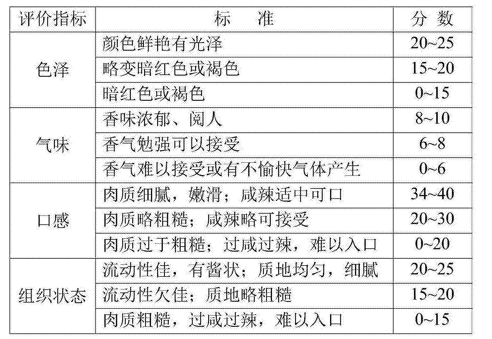 Figure CN107692172AD00151