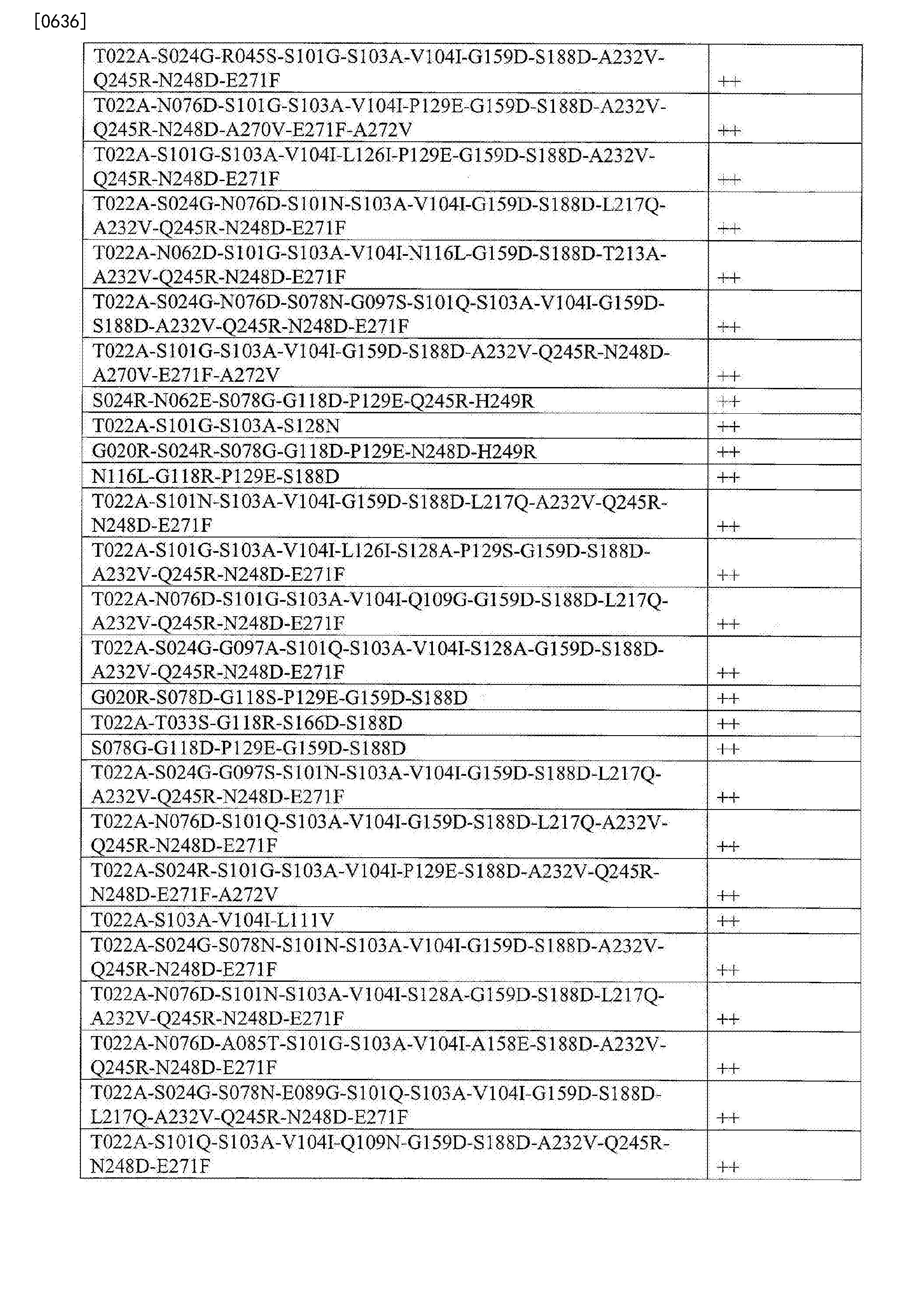 Figure CN103764823BD02381