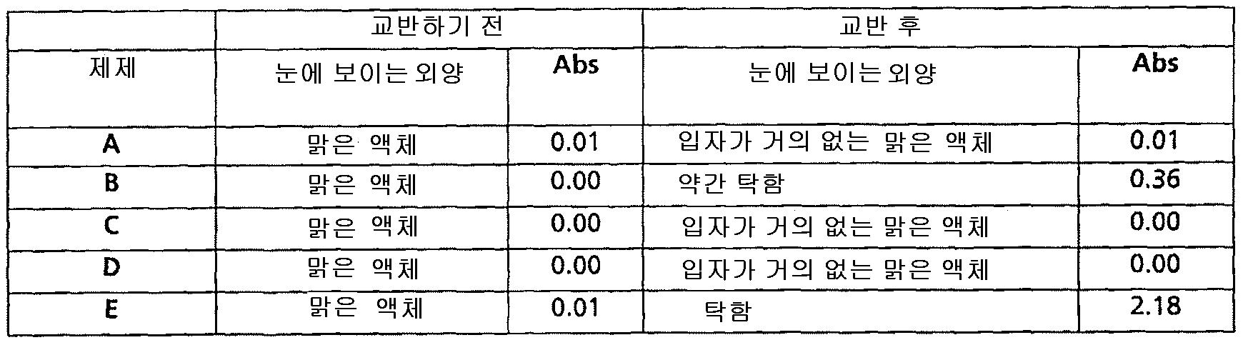 Figure 112011022962401-pat00018