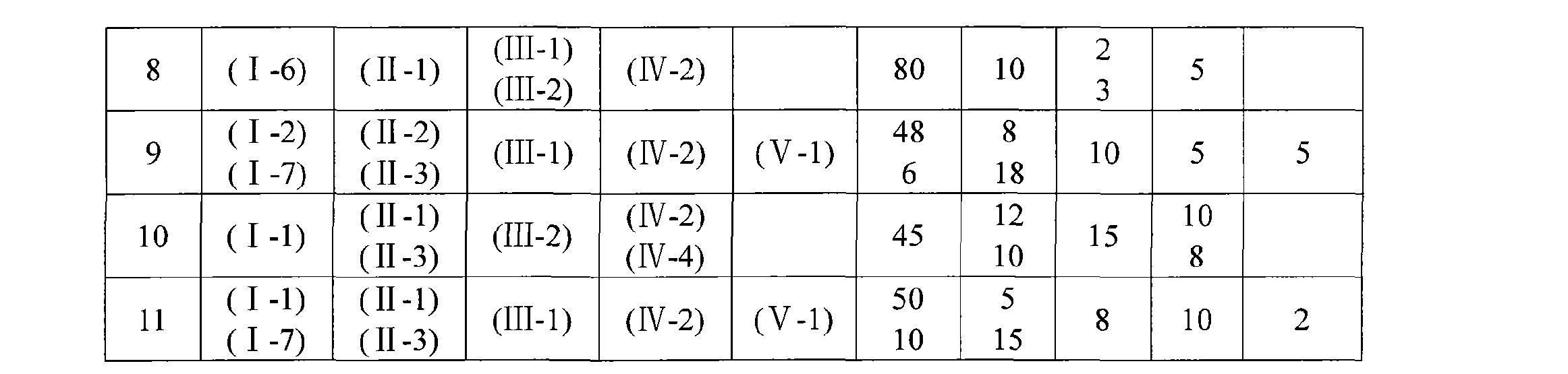 Figure CN101735663BD00172