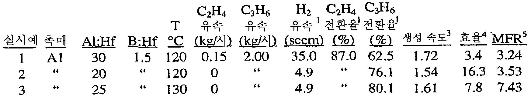 Figure 112008086323891-pct00013