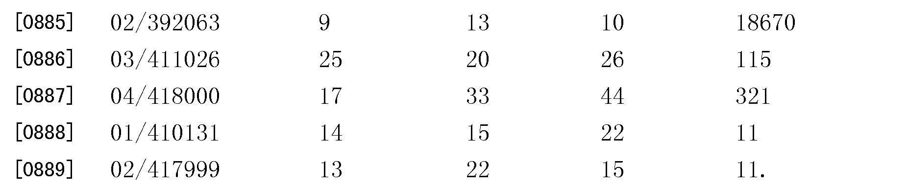 Figure CN101821277BD01001