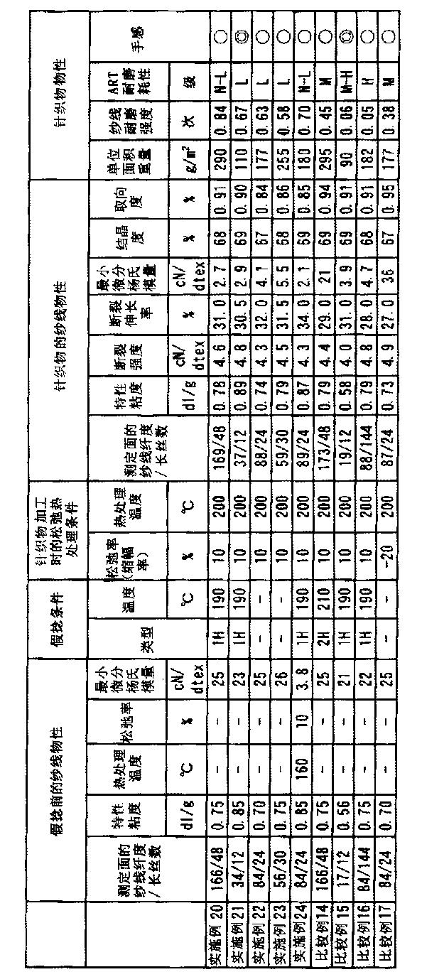 Figure CN103038403BD00231