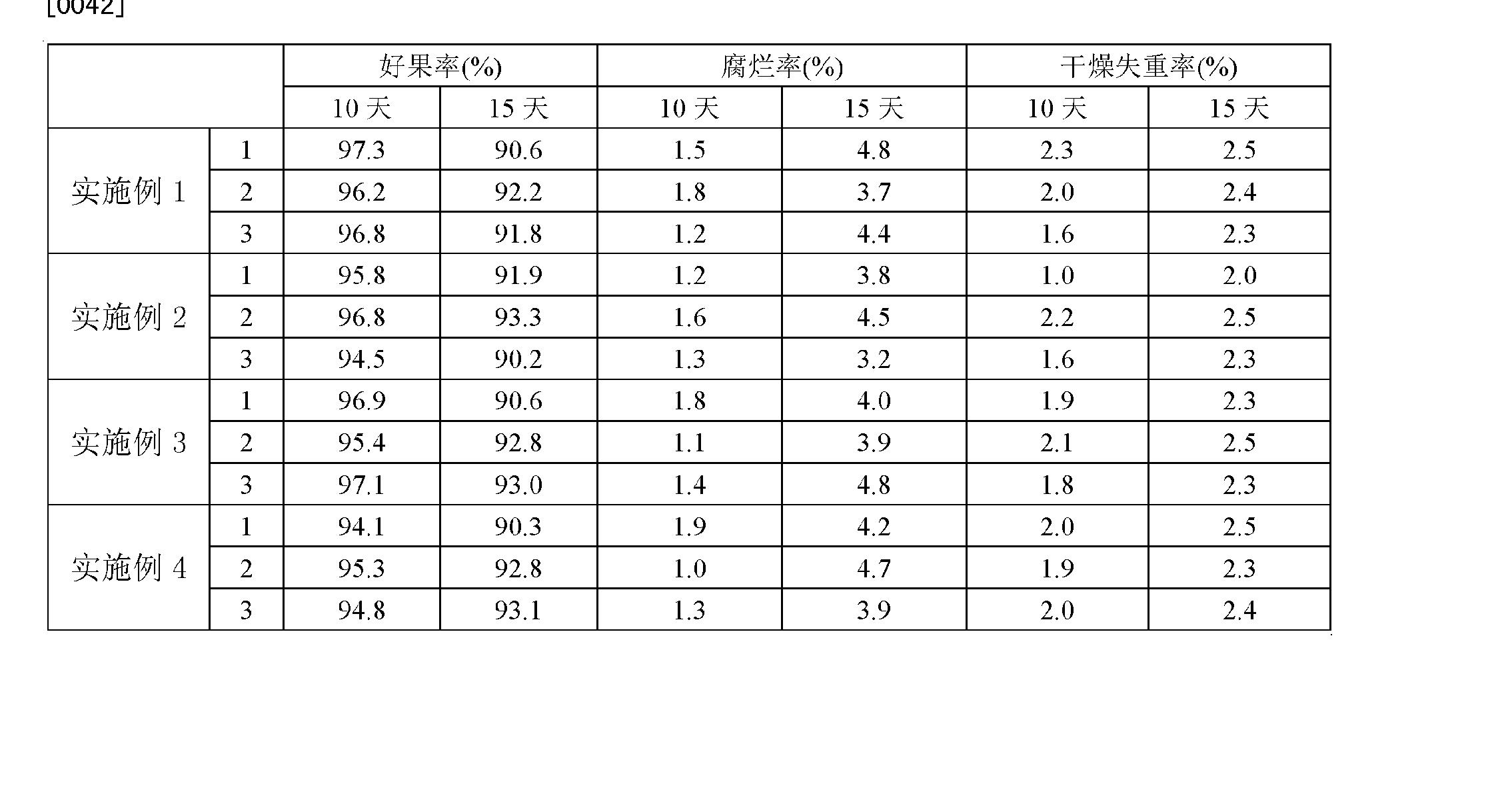 Figure CN102106377BD00051