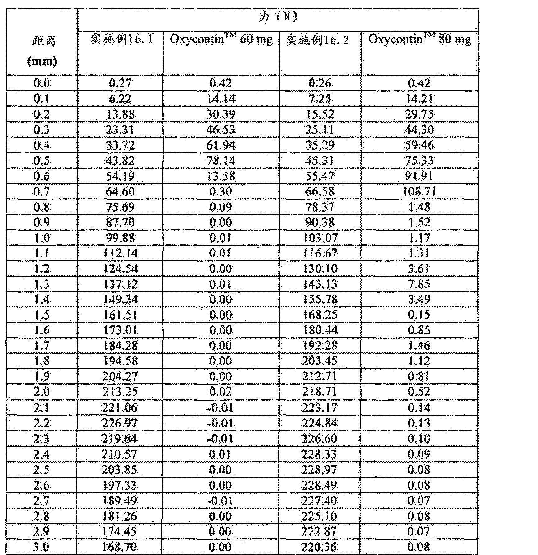 Figure CN102657630AD01331