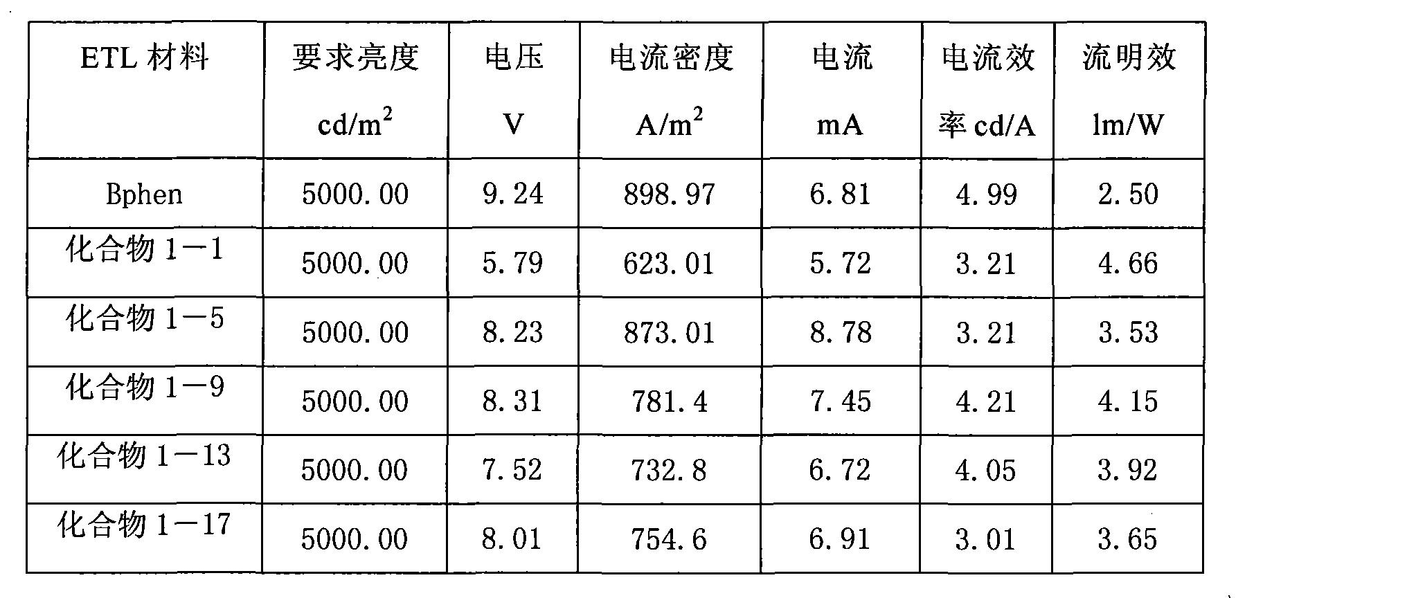 Figure CN102372718AD00451