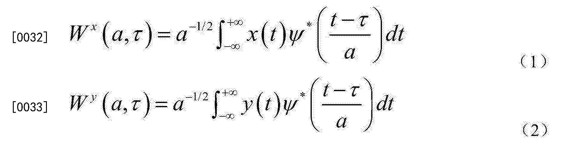 Figure CN107101715AD00051