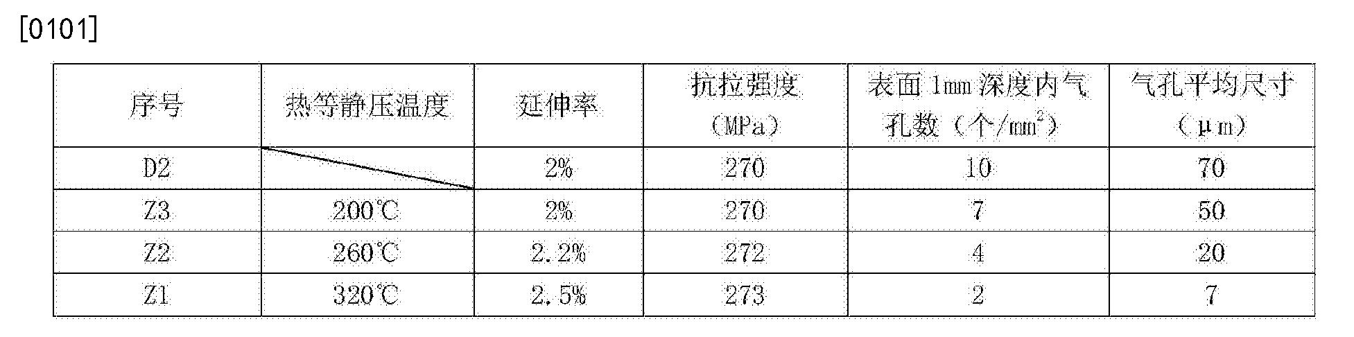 Figure CN106624629AD00081