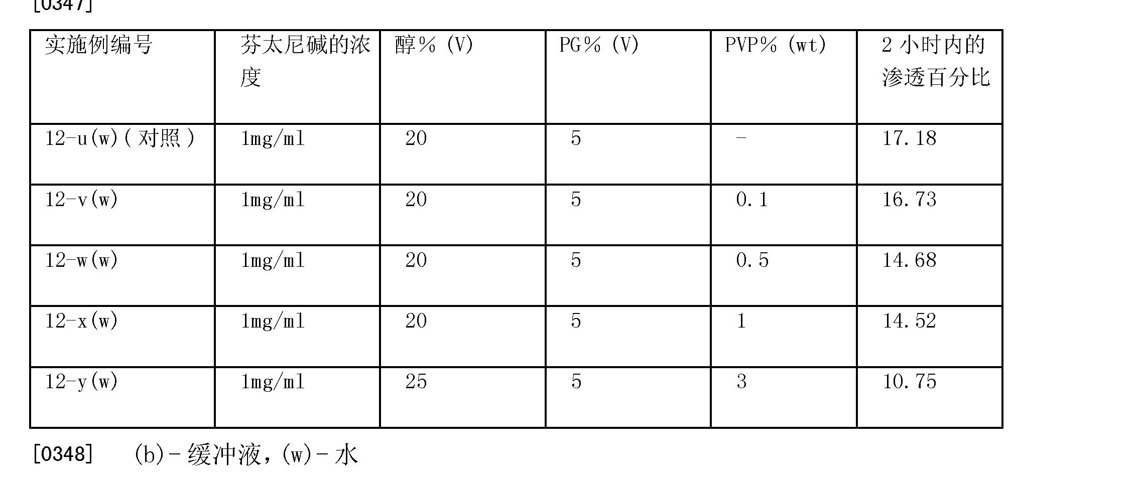 Figure CN101378735BD00382