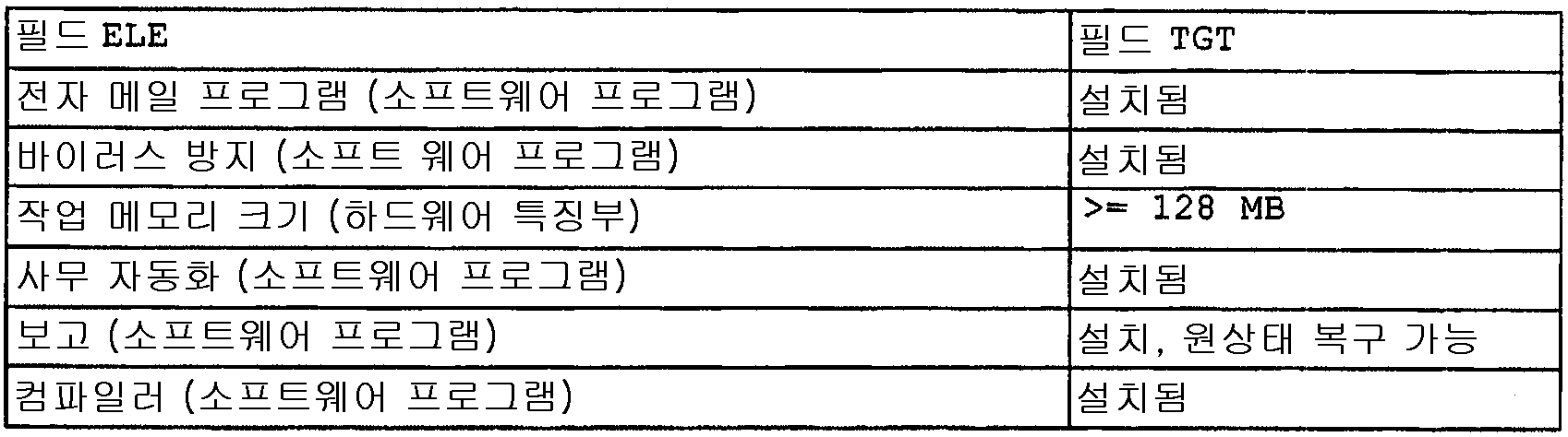 Figure 112003034646291-pct00003