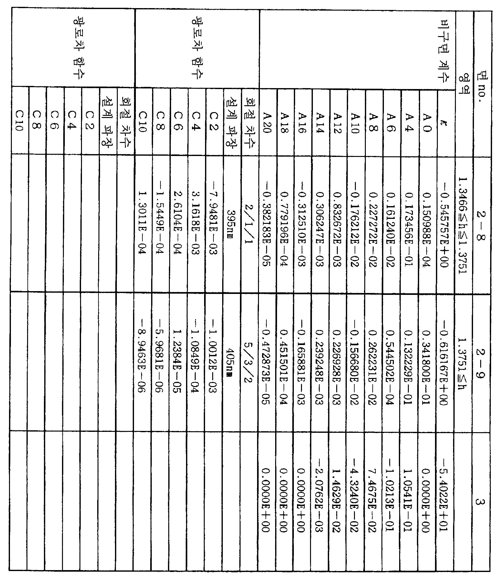Figure 112008062727983-pct00015