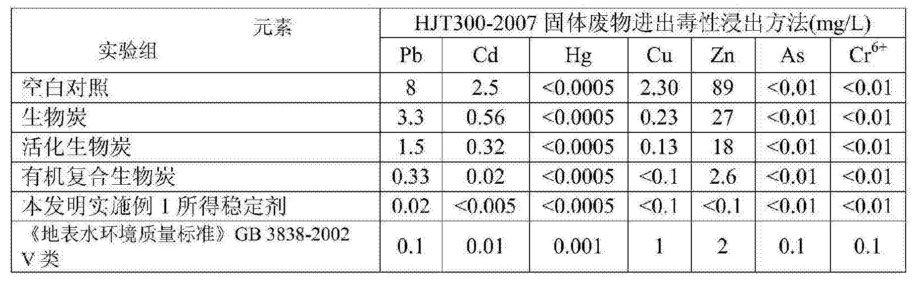 Figure CN104592999BD00051