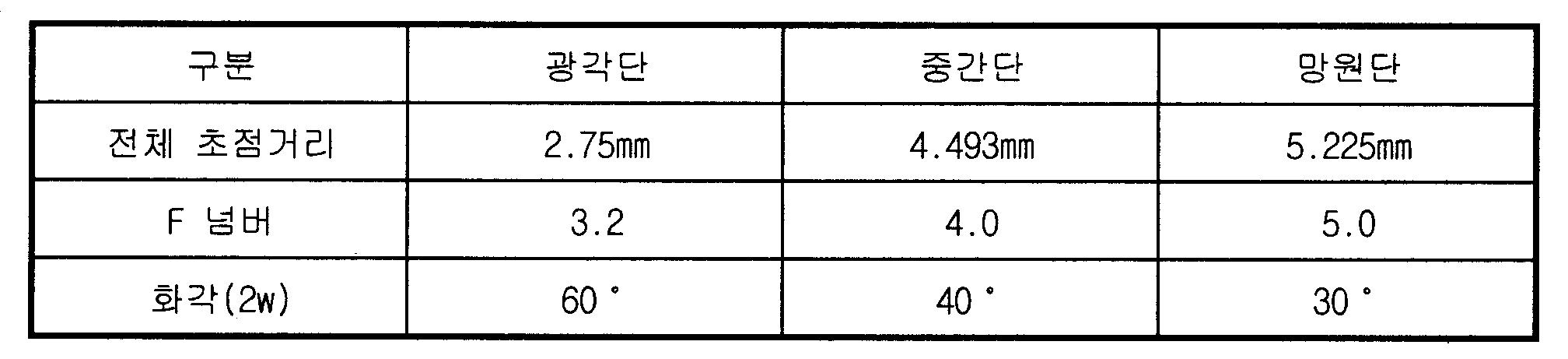 Figure 112006027430332-pat00012