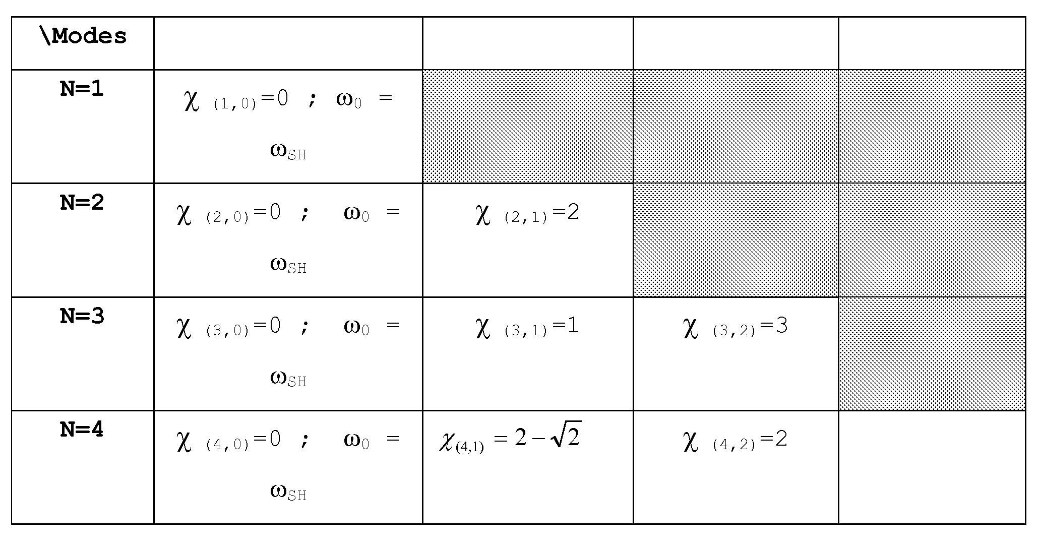 Figure 112012060283567-pct00007
