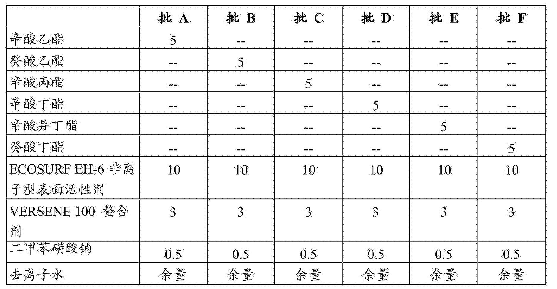 Figure CN107164110AD00071