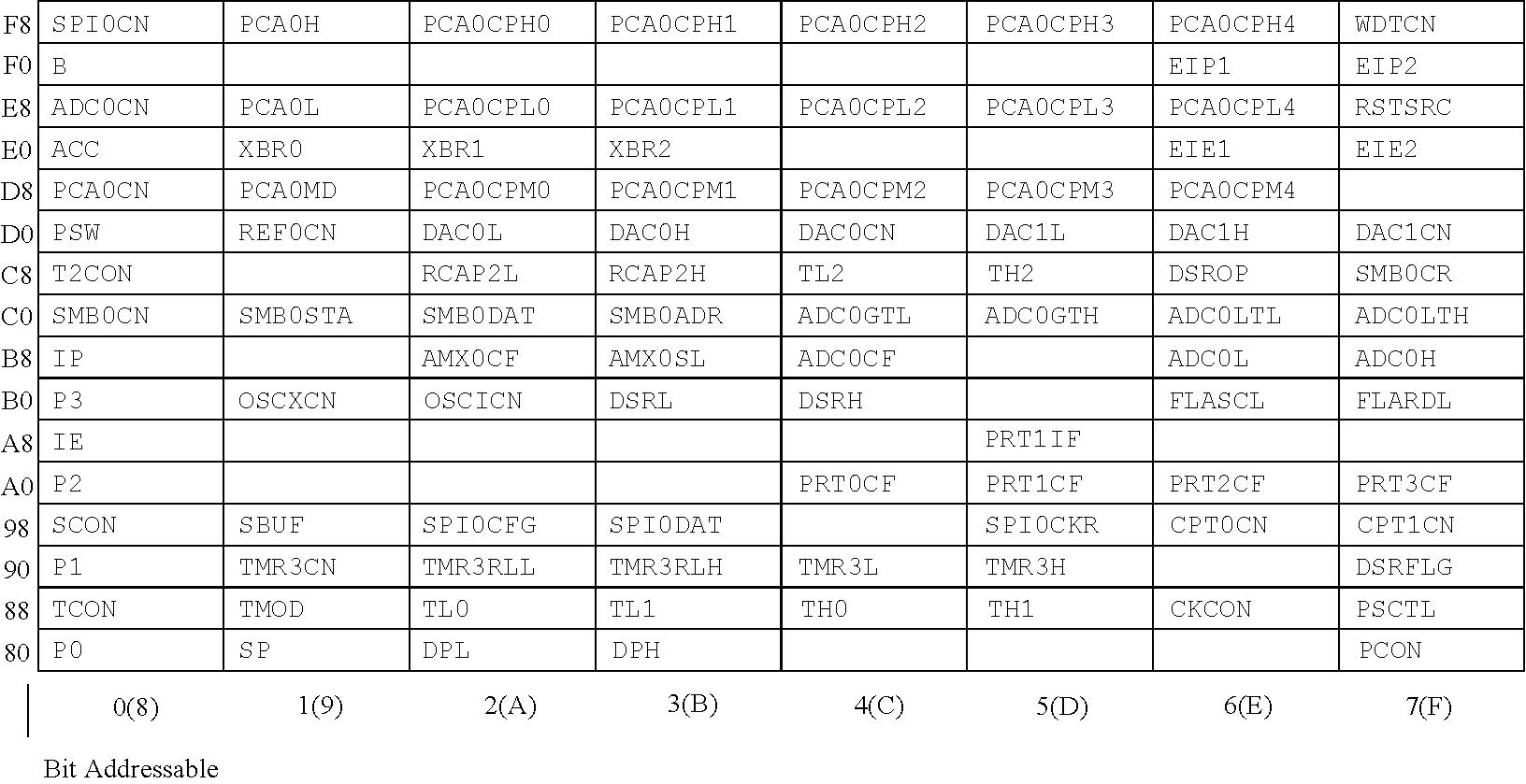 Figure US07171542-20070130-C00001