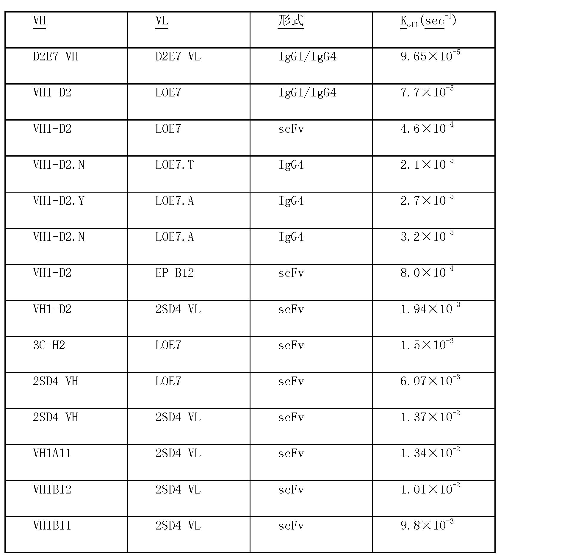 Figure CN1935260BD00311