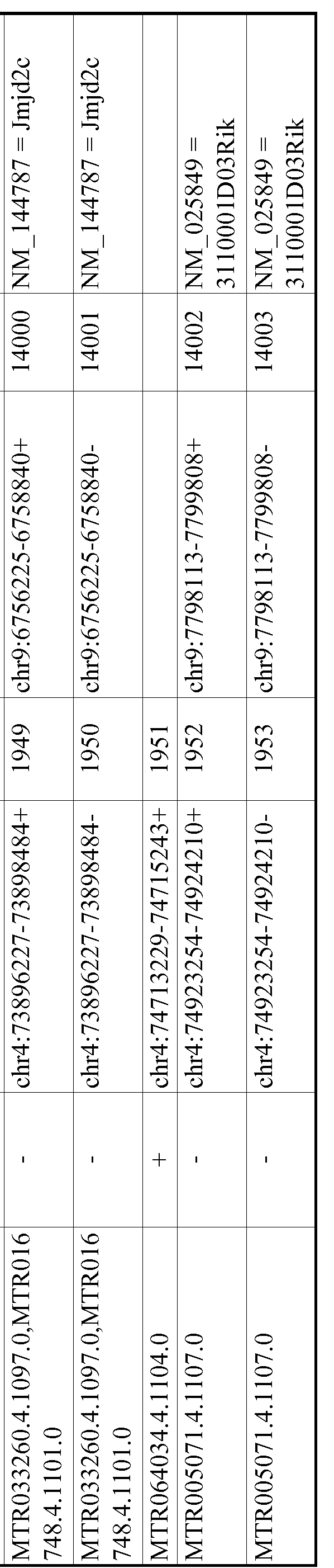 Figure imgf000458_0002