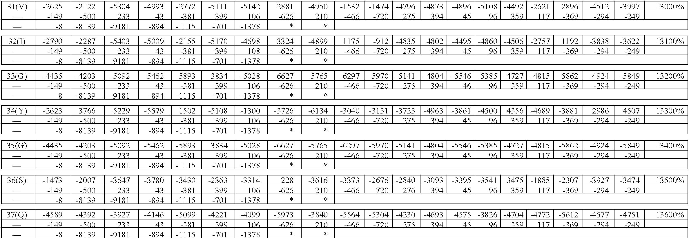 Figure US08945899-20150203-C00007