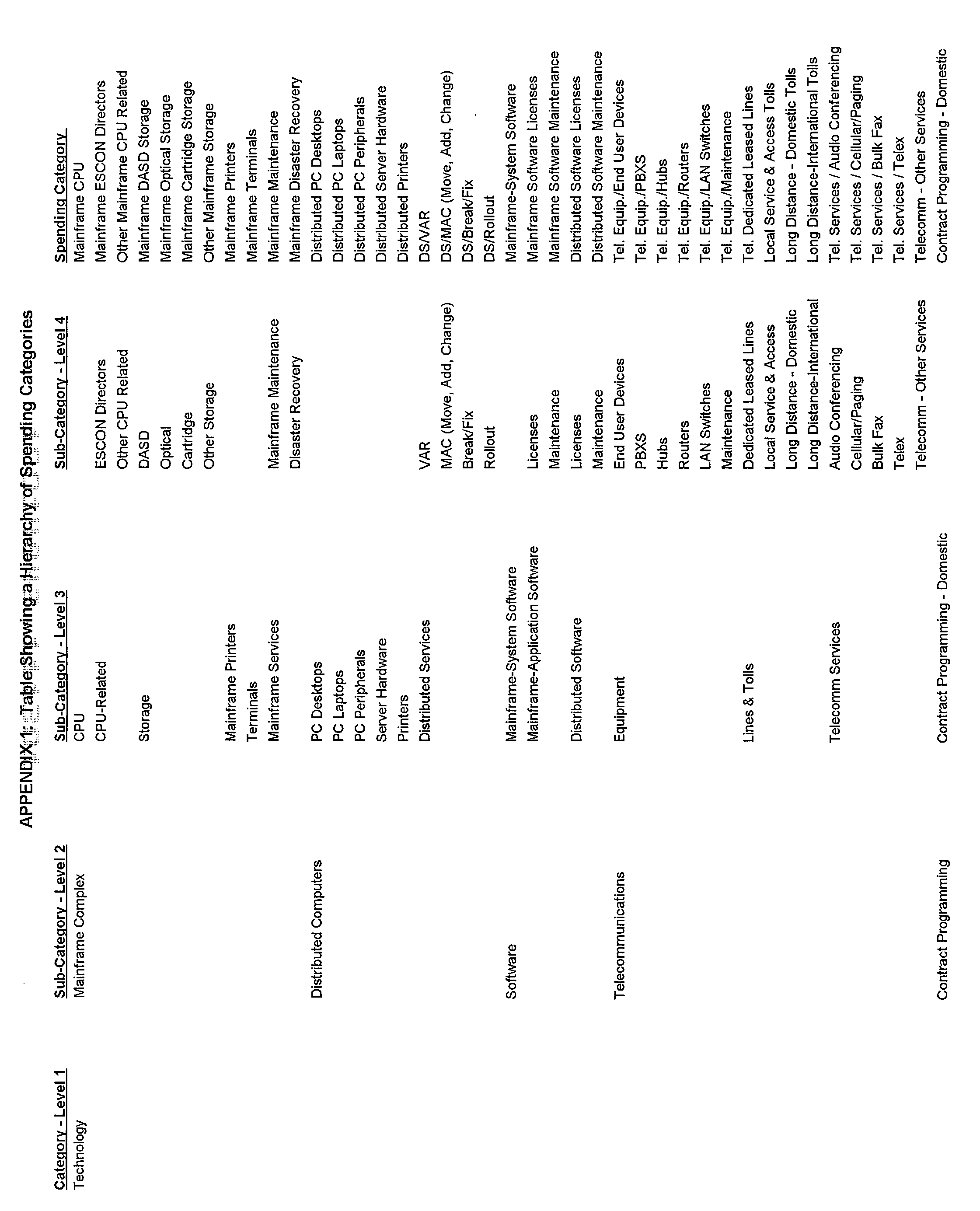 Figure US20020128938A1-20020912-P00002