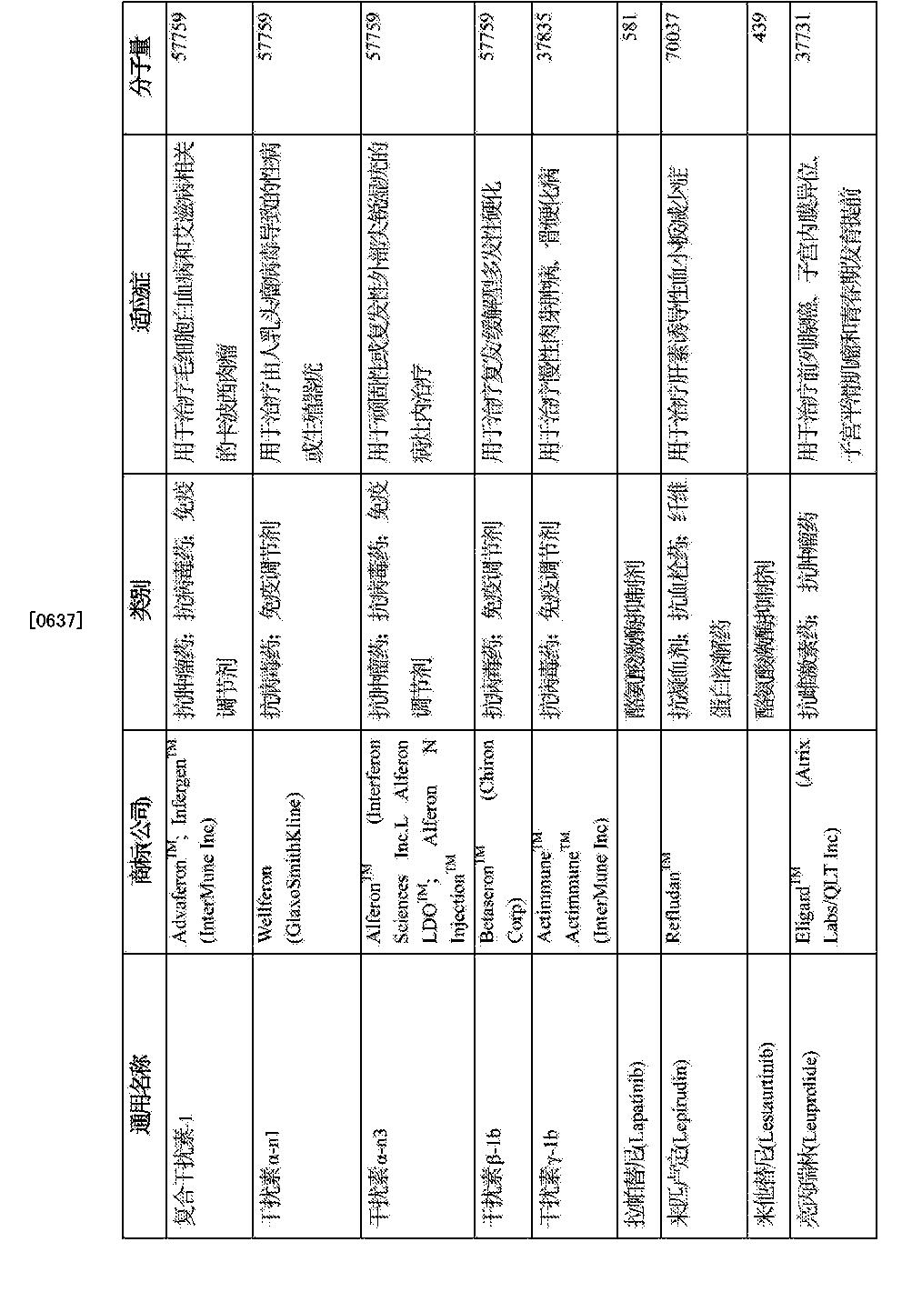 Figure CN103209733BD00801