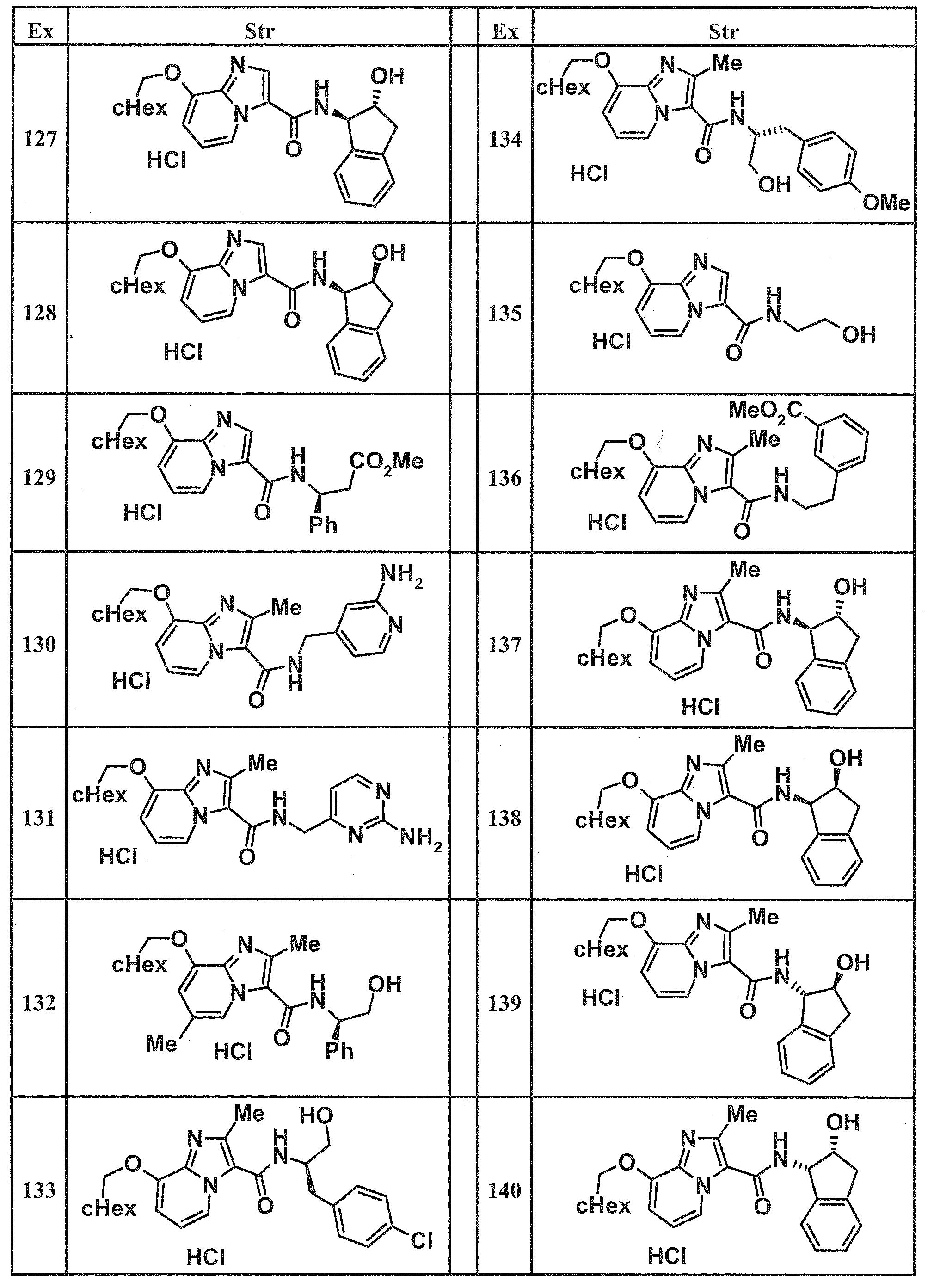 Figure JPOXMLDOC01-appb-T000068