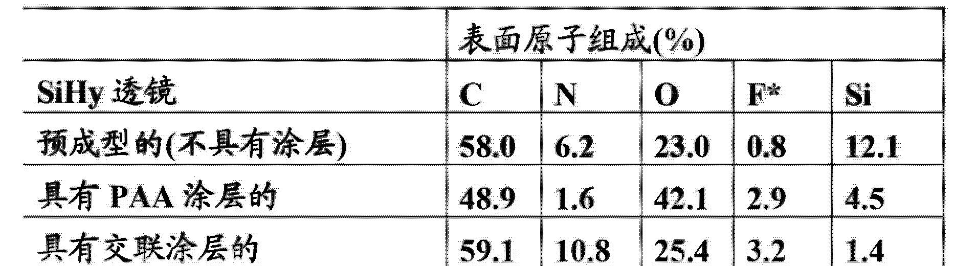 Figure CN103293707BD00511