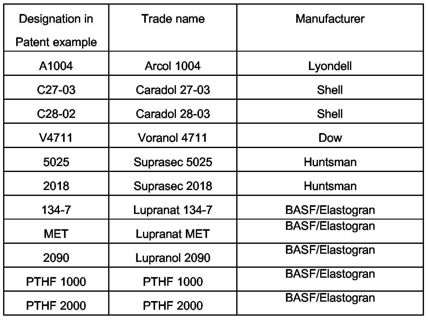 Figure imgf000033_0002