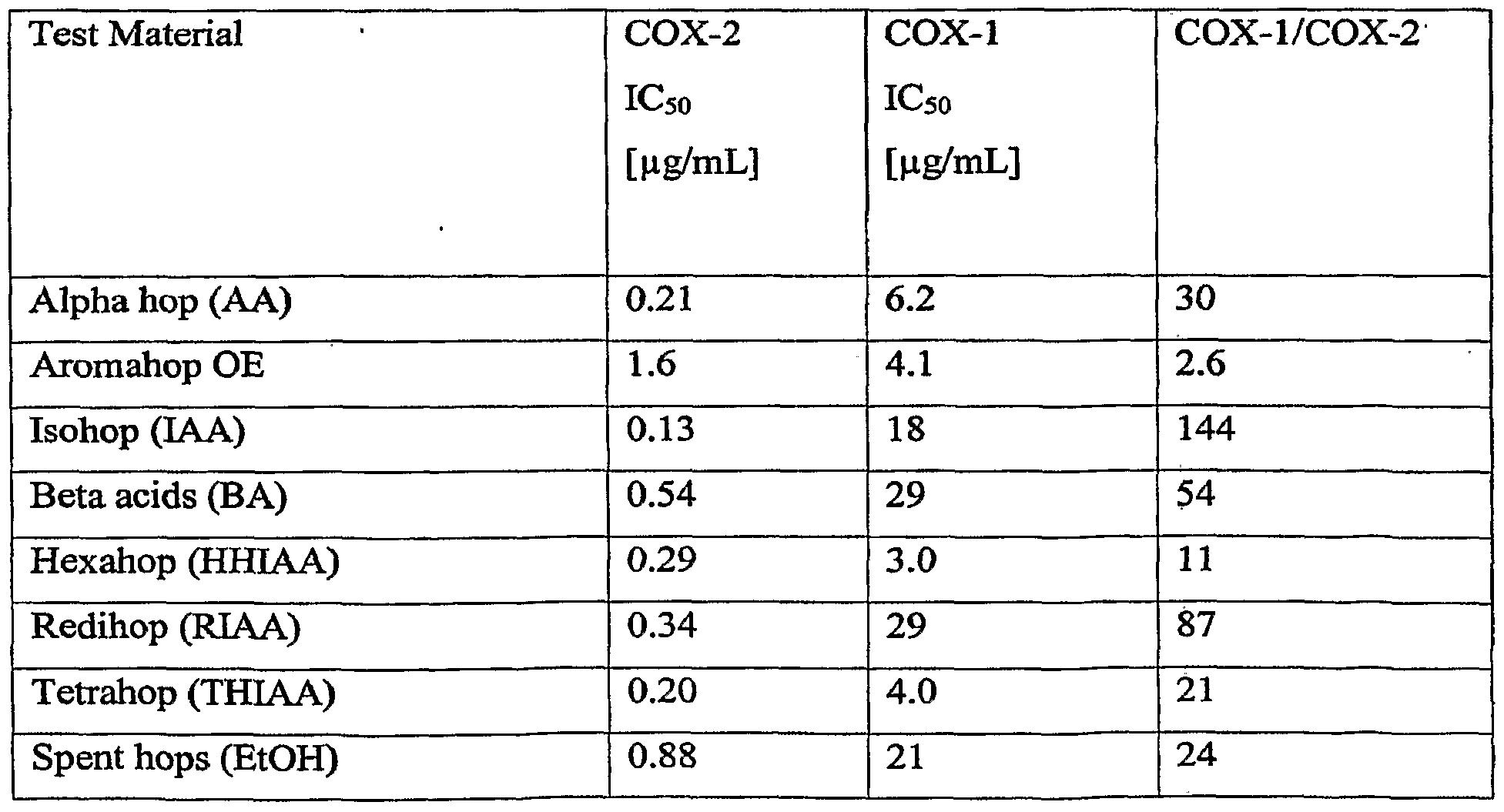 WO2007081710A2 - Treatment modalities for autoimmune