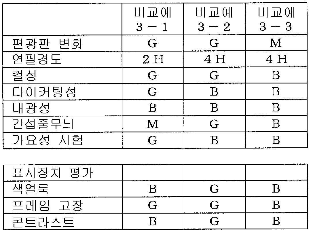 Figure 112008068809733-PCT00019